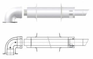 Комплект горизонтальный системы дымоудаления коаксиальный